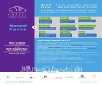 برنامج نزيل لإدارة الشقق المفروشة والفنادق