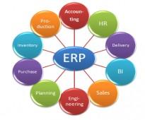 برامج محاسبية برنامج محاسبي Erp system