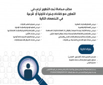 مطلوب  محامين ومستشارين قانونيين واداريين ومترجمين