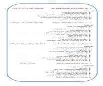 مدير حسابات خبرة 15عام