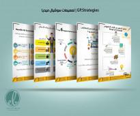 أقدم كل خدمات التصميم والدعاية والإعلان
