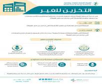 مستودعات مرخصة من هيئة الغذاء و الدواء SFDA للتخزين للغير