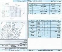 ارض سكنية في الفيحاء موجود رخصة ورسومات