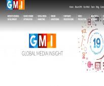 SEO Dubai Agency   Global Media Insight